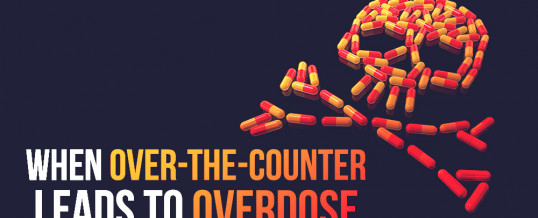 When Over-the-Counter Leads to Overdose: The Dangers of Acetaminophen
